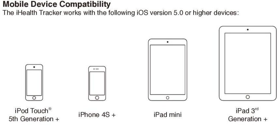 5.0 or higher devices: ipod Touch 5th