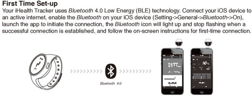 (Setting->General->Bluetooth->On), launch the app to initiate the connection, the Bluetooth icon will