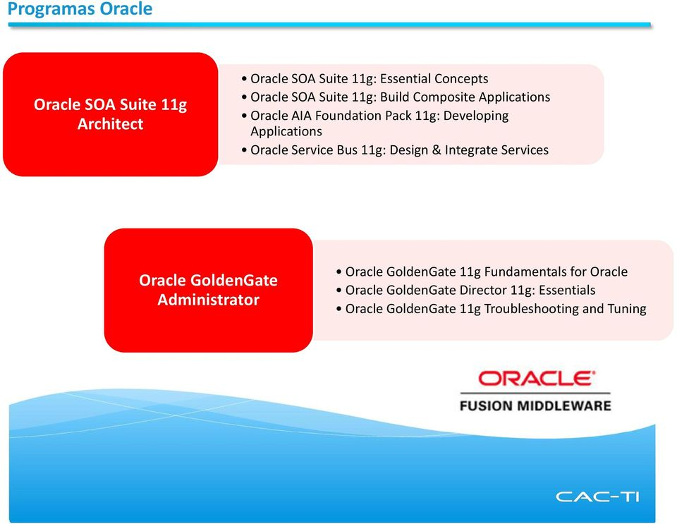 Service Bus 11g: Design & Integrate Services Oracle GoldenGate Administrator Oracle GoldenGate 11g