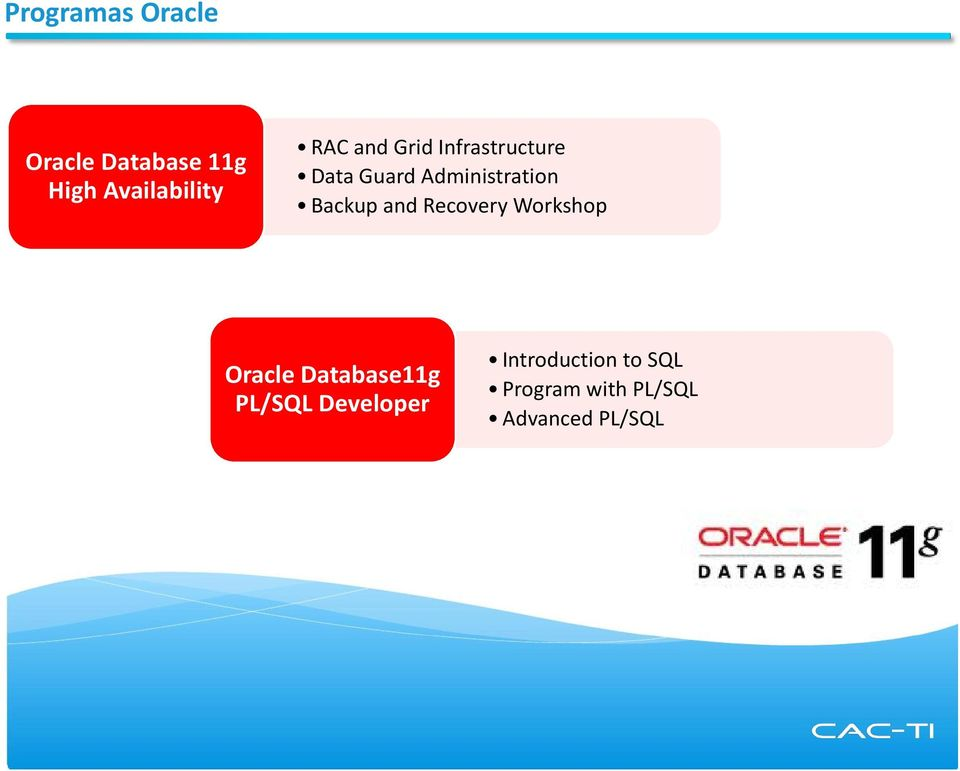 Backup and Recovery Workshop Oracle Database11g PL/SQL