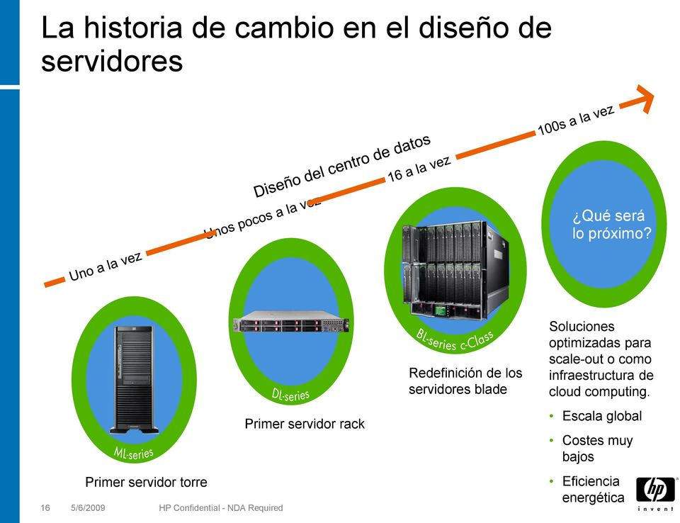 infraestructura de cloud computing.