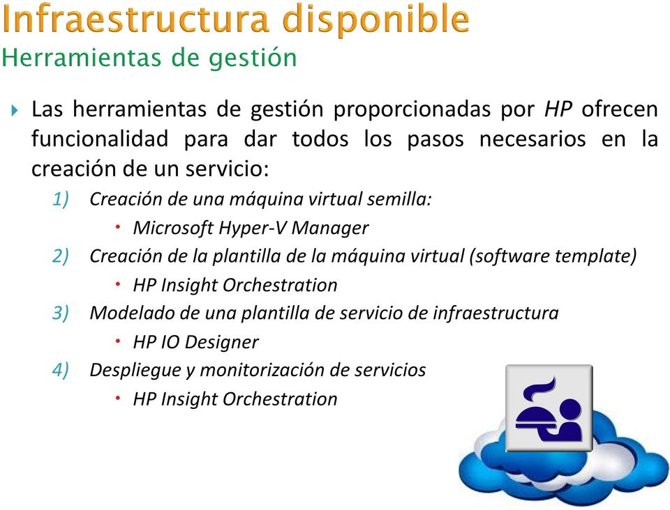 de la plantilla de la máquina virtual (software template) HP Insight Orchestration 3) Modelado de una plantilla