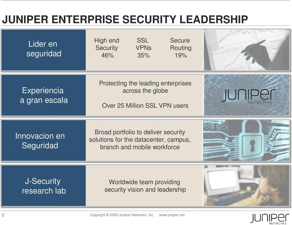 en Seguridad Broad portfolio to deliver security solutions for the datacenter, campus, branch and mobile workforce