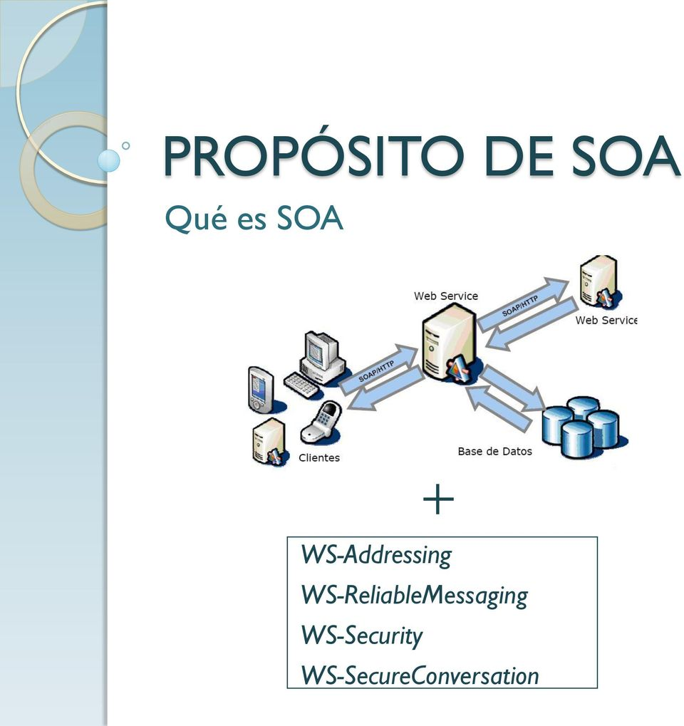 WS-ReliableMessaging