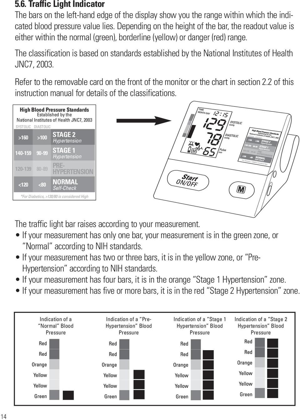 The classification is based on standards established by the National Institutes of Health JNC7, 2003. Refer to the removable card on the front of the monitor or the chart in section 2.