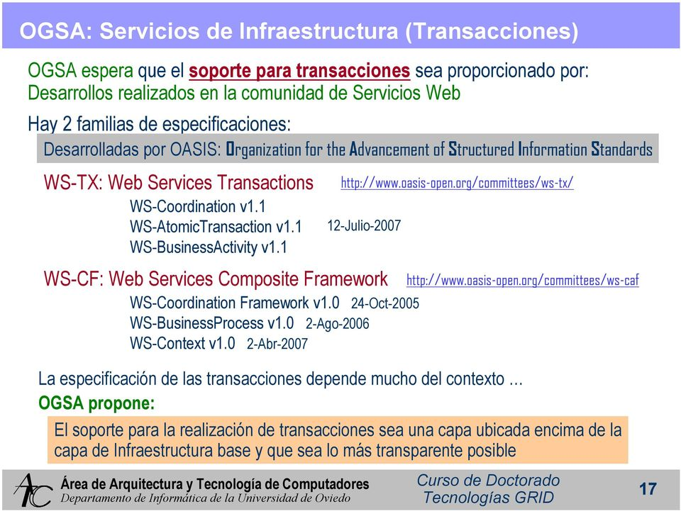 1 WS-BusinessActivityv1.1 http://www.oasis-open.org/committees/ws-tx/ 12-Julio-2007 WS-CF: Web Services Composite Framework WS-Coordination Framework v1.0 24-Oct-2005 WS-BusinessProcess v1.