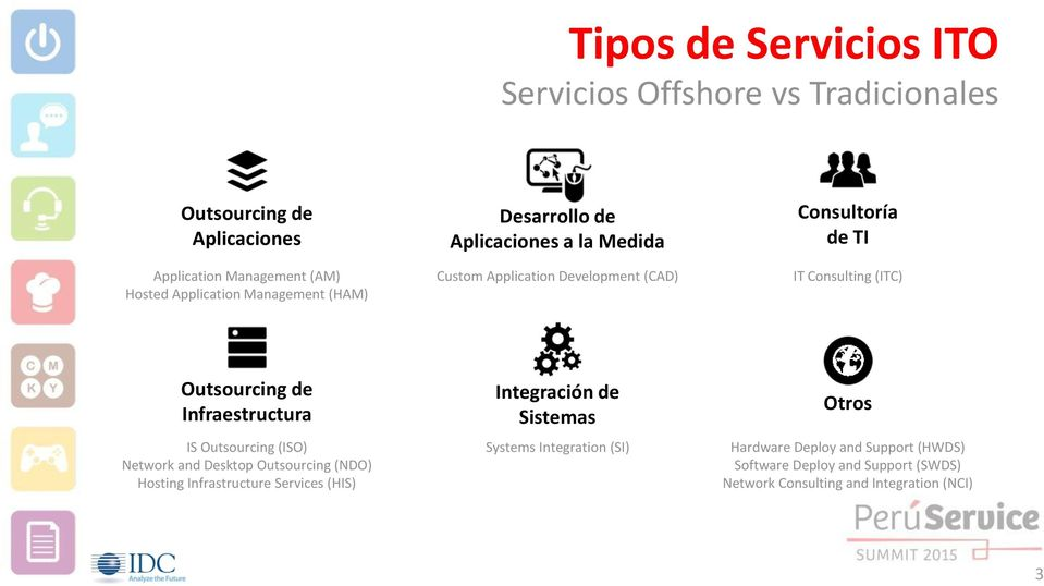 Outsourcing de Infraestructura IS Outsourcing (ISO) Network and Desktop Outsourcing (NDO) Hosting Infrastructure Services (HIS) Integración