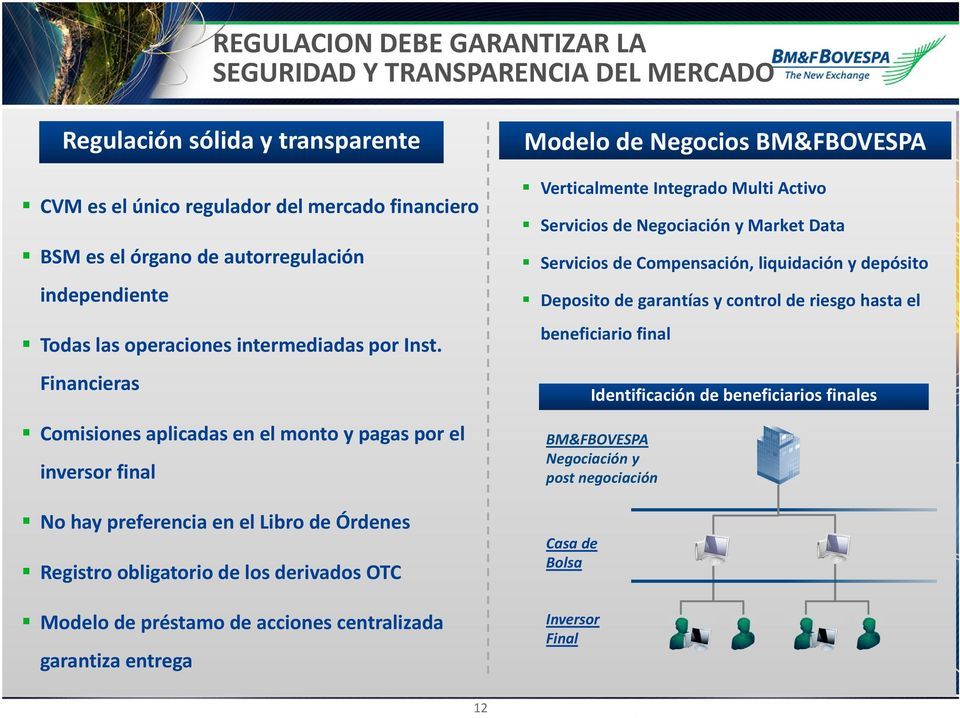 riesgo hasta el beneficiario final Todas las operaciones intermediadas por Inst.