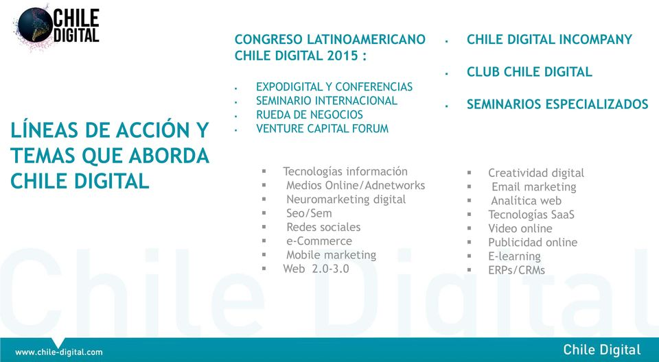 digital Seo/Sem Redes sociales e-commerce Mobile marketing Web 2.0-3.