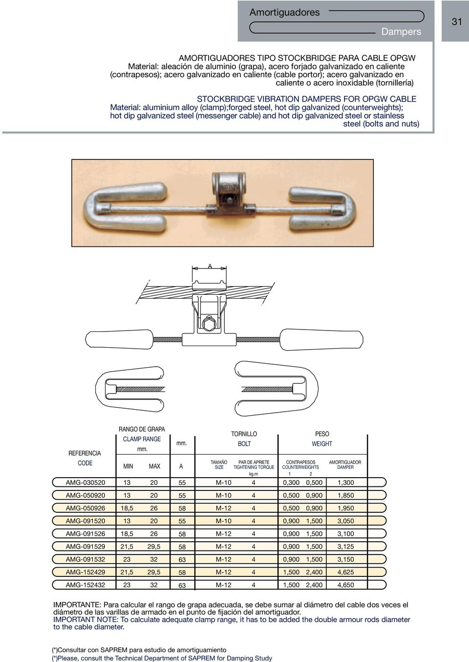 (counterweights); hot dip galvanized steel (messenger cable) and hot dip galvanized steel or stainless steel (bolts and nuts) A REFERENCIA RANGO DE GRAPA CLAMP RANGE mm.