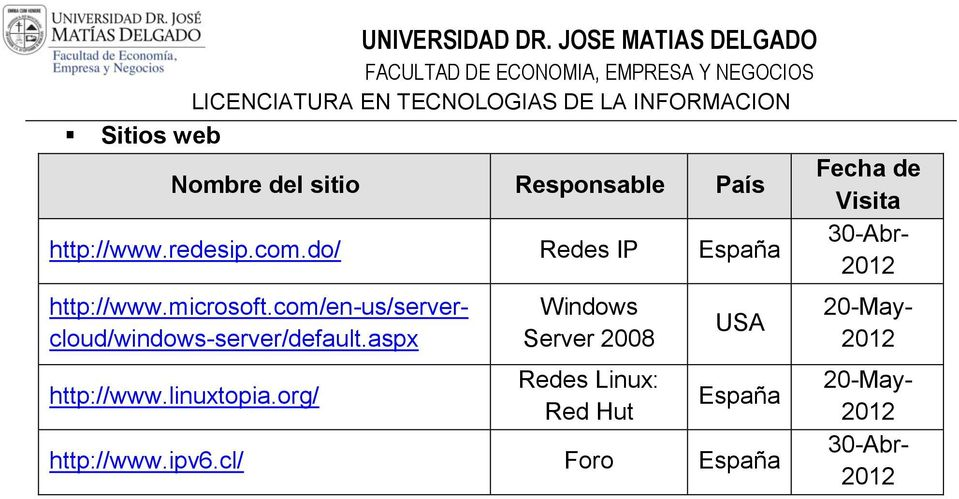 org/ Windows Server 2008 Redes Linux: Red Hut USA España http://www.ipv6.