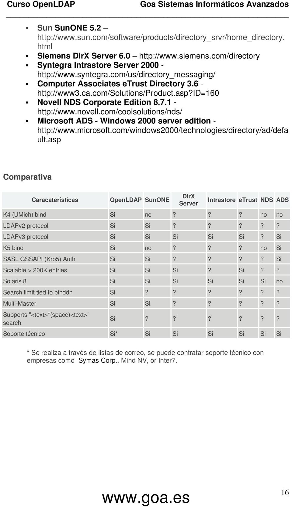 com/coolsolutions/nds/ Microsoft ADS - Windows 2000 server edition - http://www.microsoft.com/windows2000/technologies/directory/ad/defa ult.