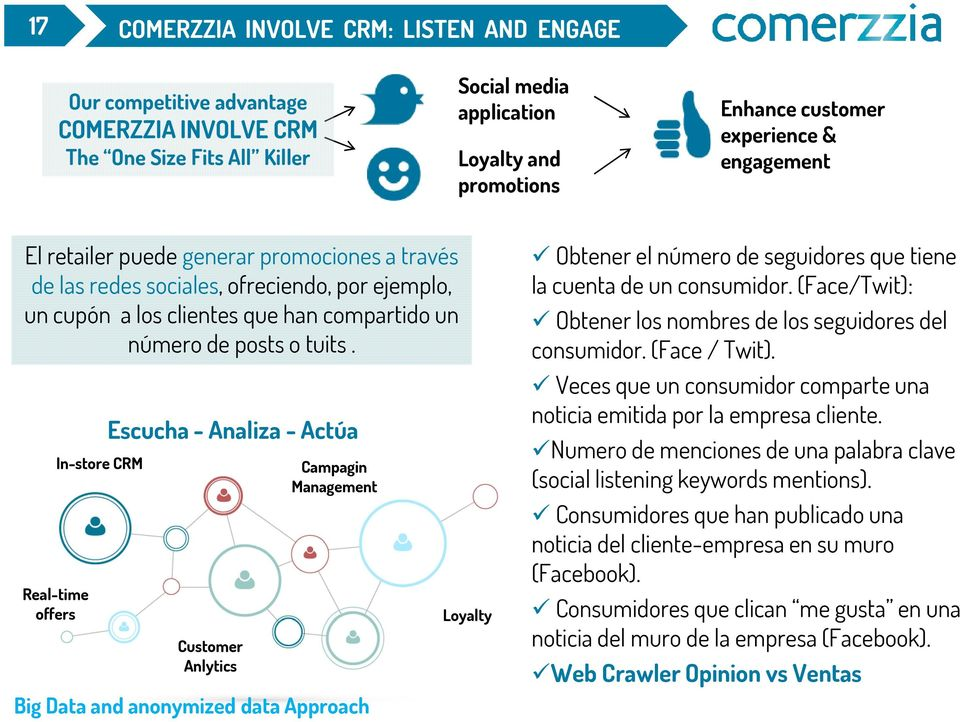Real-time offers In-store CRM Escucha - Analiza - Actúa Customer Anlytics Campagin Management Big Data and anonymized data Approach Loyalty Obtener el número de seguidores que tiene la cuenta de un