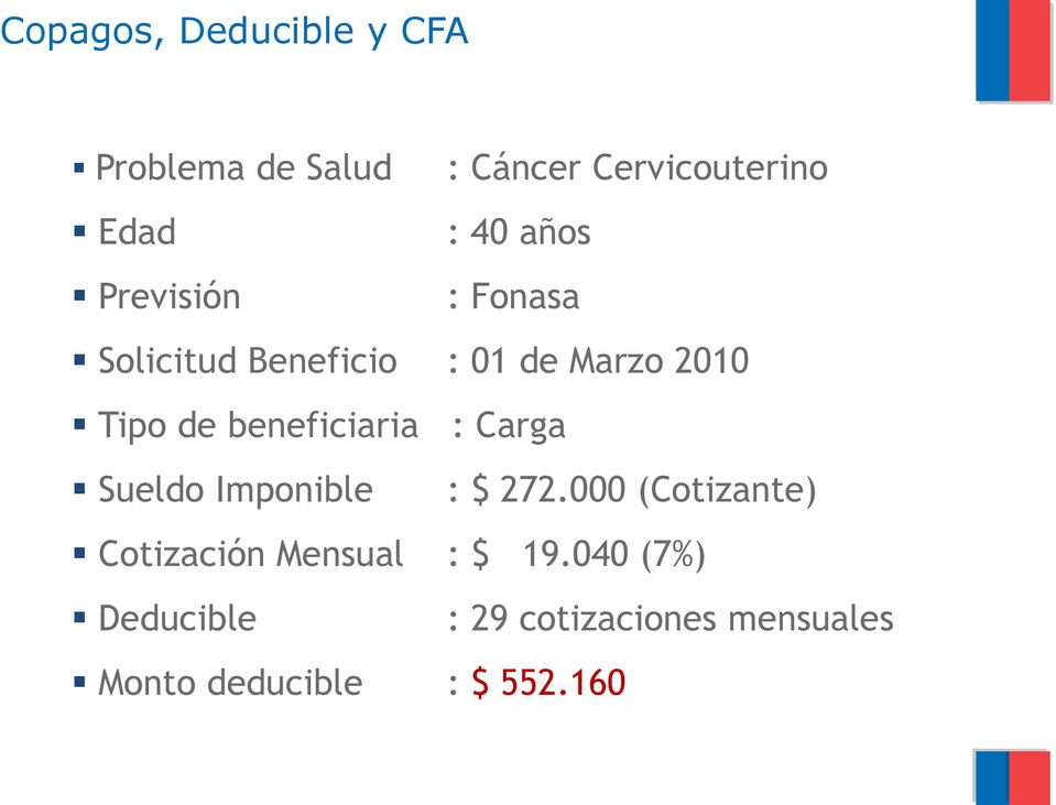 beneficiaria : Carga Sueldo Imponible : $ 272.