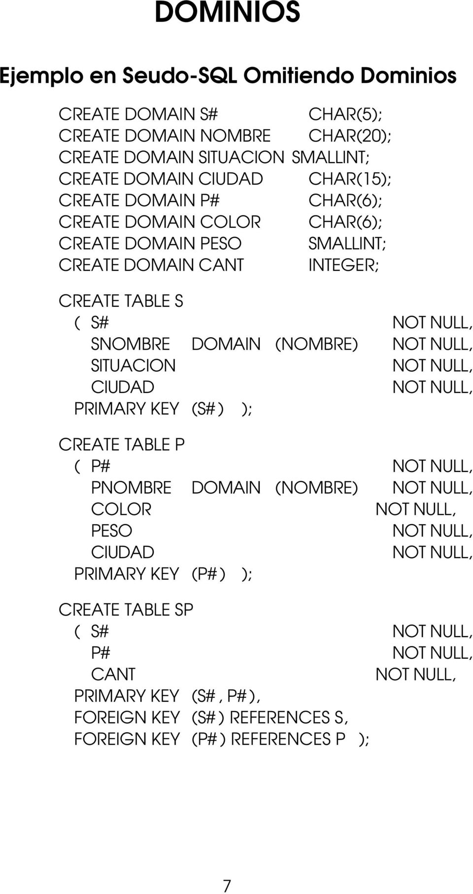 NULL, SITUACION NOT NULL, CIUDAD NOT NULL, PRIMARY KEY (S#) ); CREATE TABLE P ( P# NOT NULL, PNOMBRE DOMAIN (NOMBRE) NOT NULL, COLOR NOT NULL, PESO NOT NULL, CIUDAD NOT