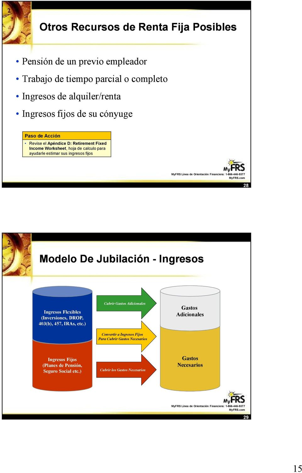 Modelo De Jubilación - Ingresos Ingresos Flexibles (Inversiones, DROP, 403(b), 457, IRAs, etc.