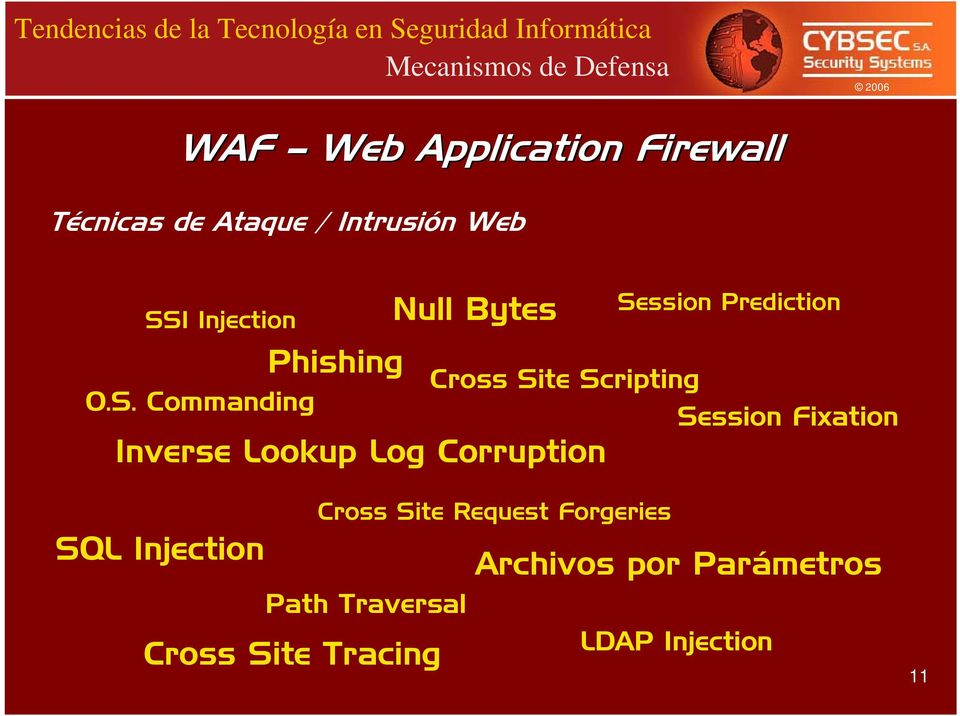 Session Prediction Cross Site Scripting Session Fixation SQL Injection Cross Site