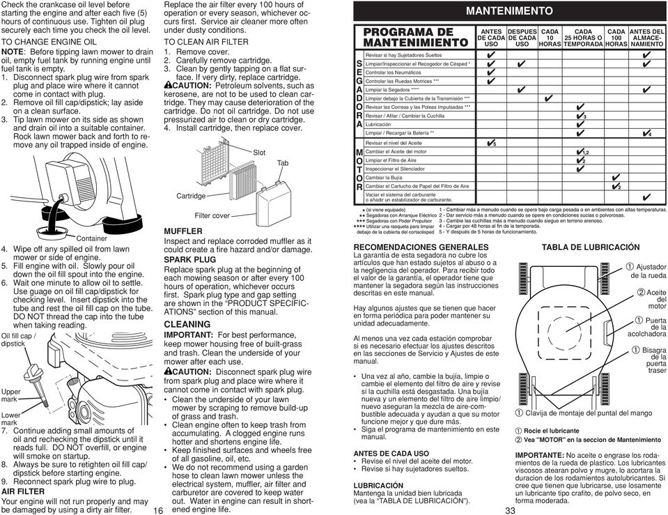 Rotary lawn mower 160cc honda engine 21 multi cut pdf disconnect spark plug wire from spark plug and place wire where it cannot come in contact urtaz Choice Image