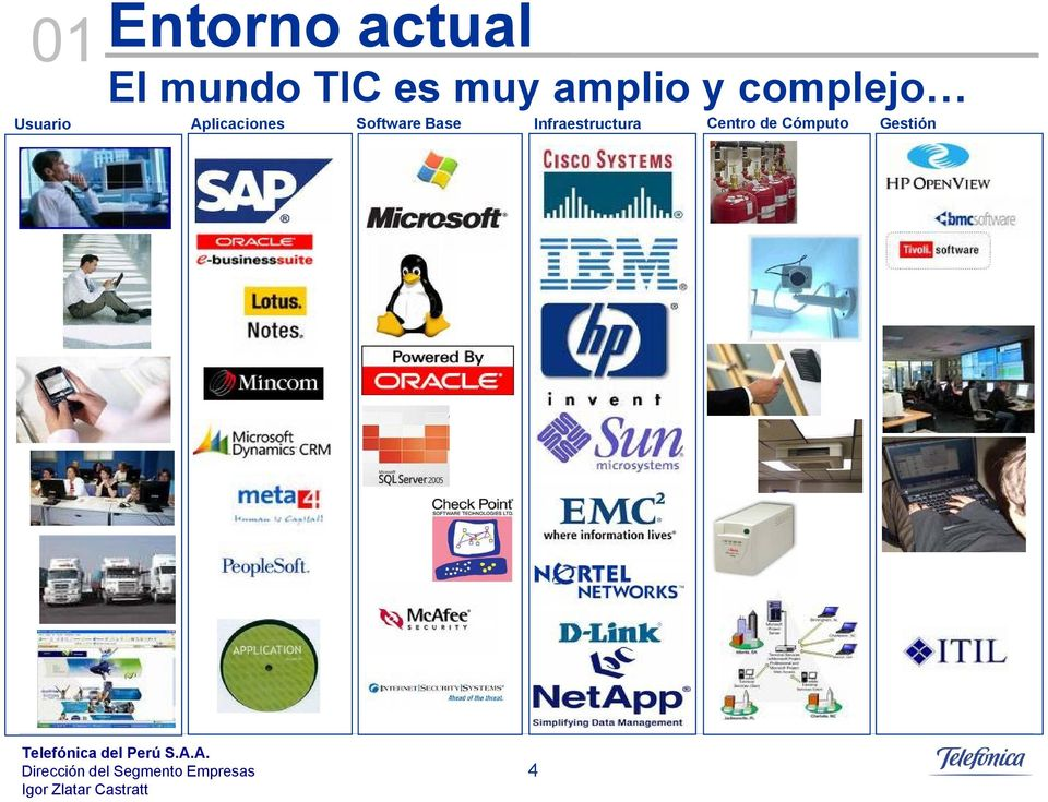 Aplicaciones Software Base