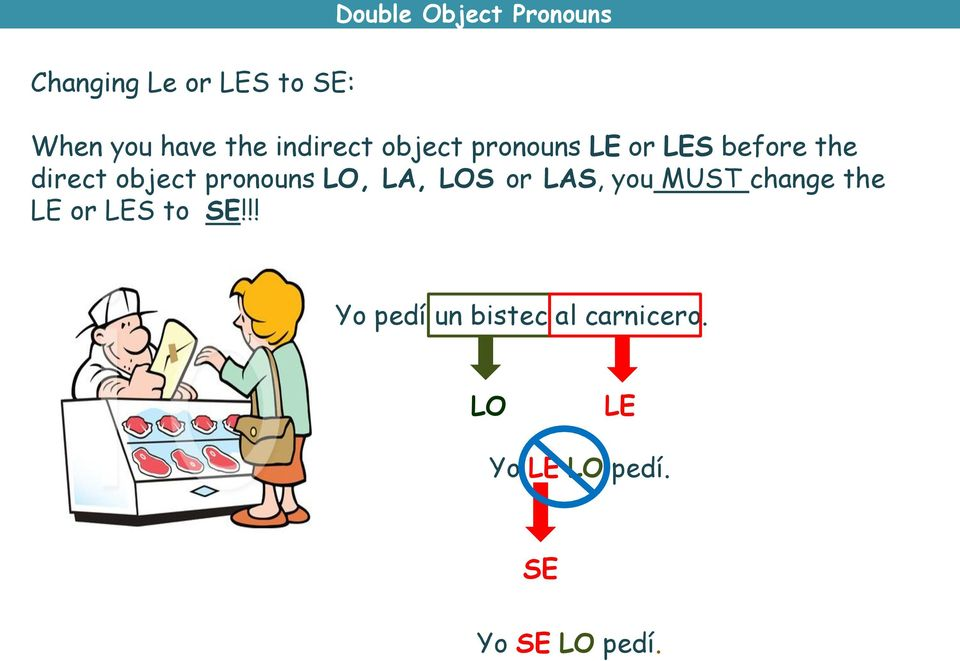 pronouns LO, LA, LOS or LAS, you MUST change the LE or LES to SE!