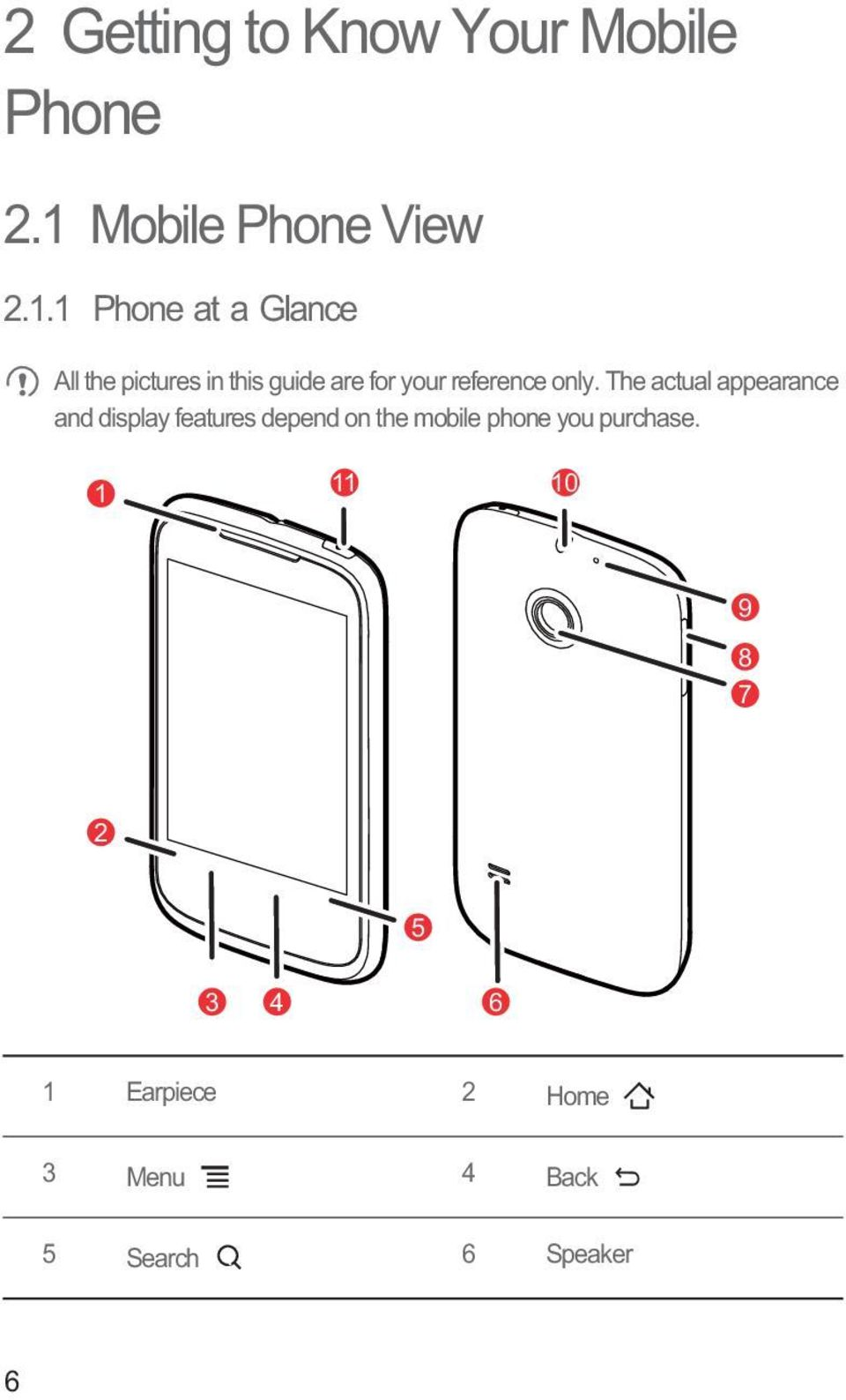 1 Phone at a Glance All the pictures in this guide are for your reference