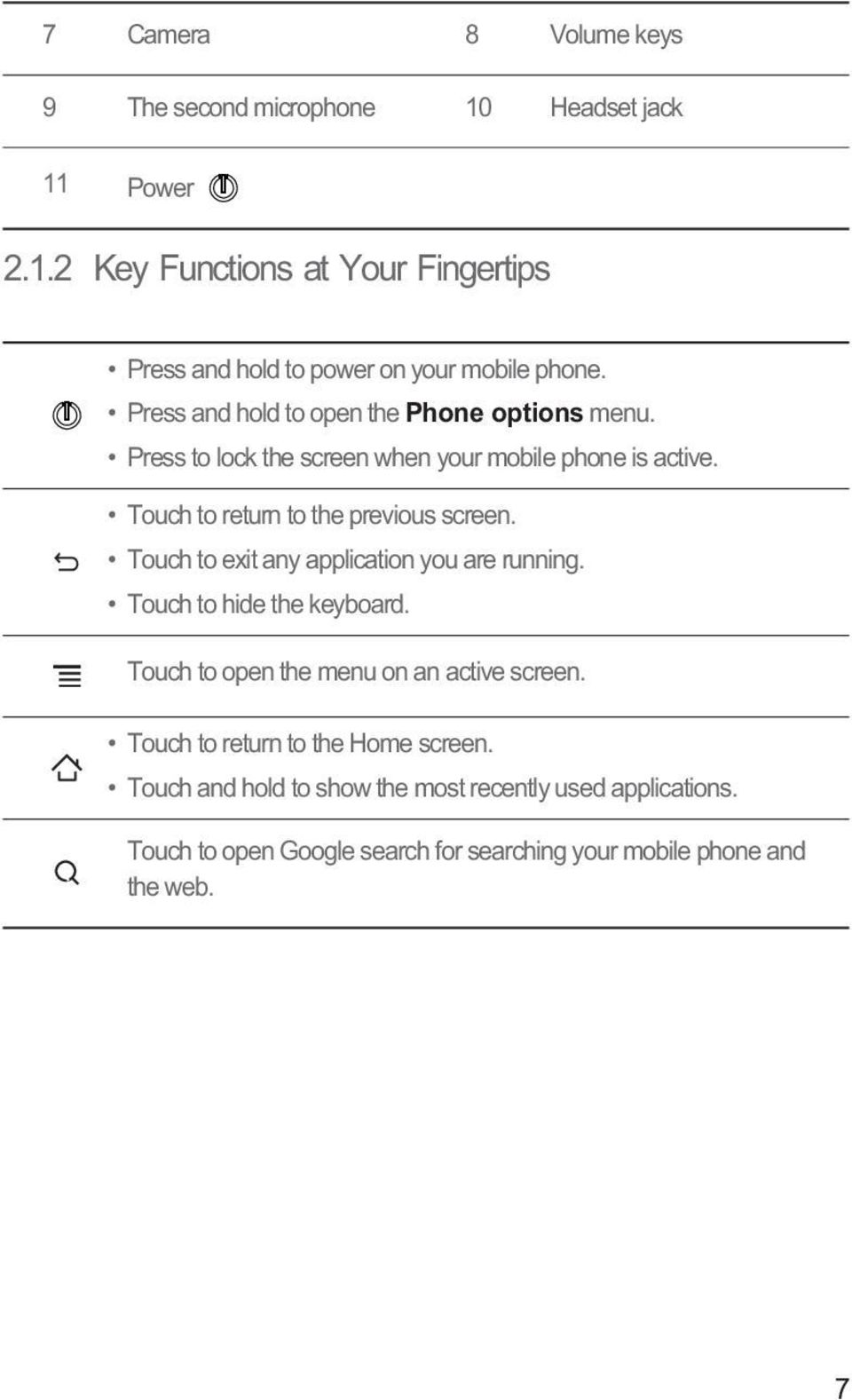 Touch to exit any application you are running. Touch to hide the keyboard. Touch to open the menu on an active screen.