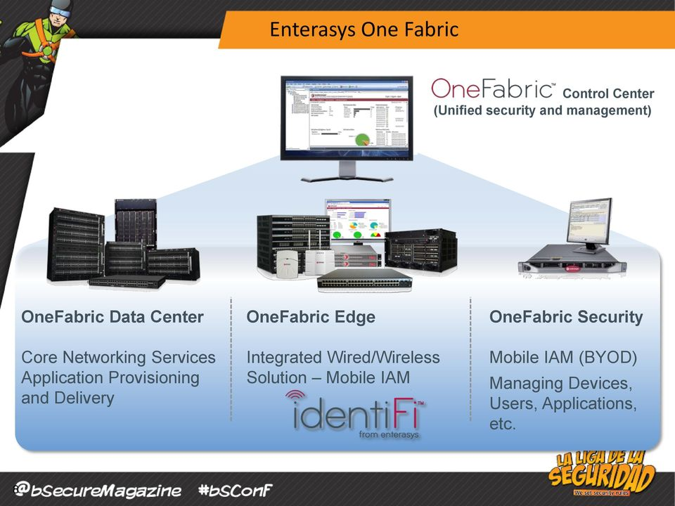 and Delivery OneFabric Edge Integrated Wired/Wireless Solution Mobile IAM