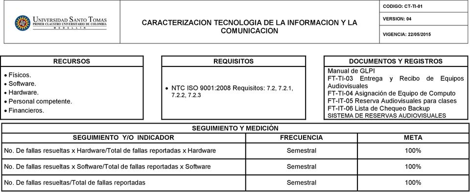 08 Requisitos: 7.2,