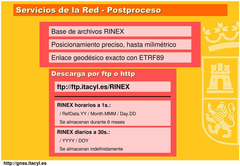 ftp://ftp.itacyl.es/rinex RINEX horarios a 1s.: / RefData.YY / Month.MMM / Day.