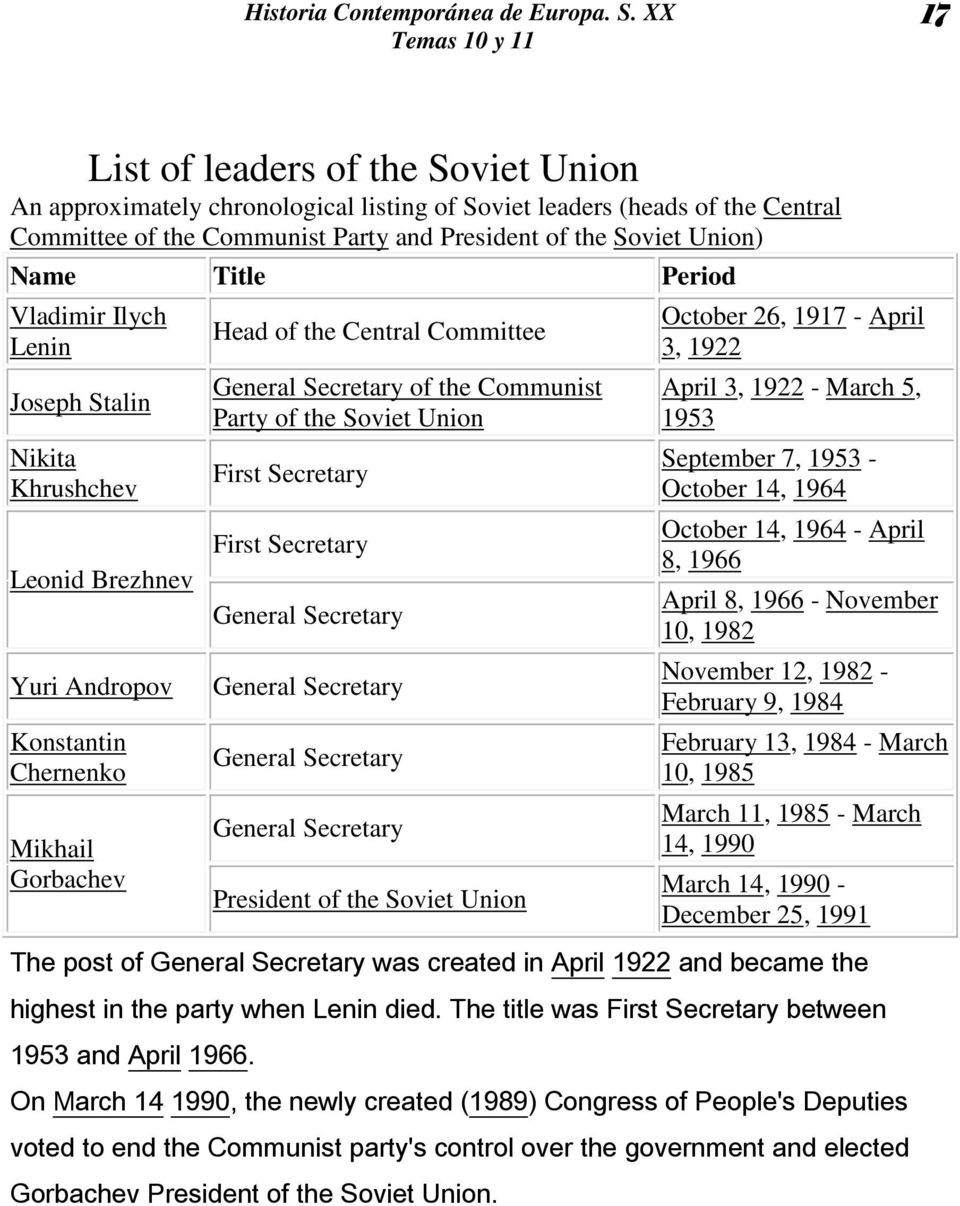 of the Soviet Union First Secretary First Secretary General Secretary General Secretary General Secretary General Secretary President of the Soviet Union October 26, 1917 - April 3, 1922 April 3,