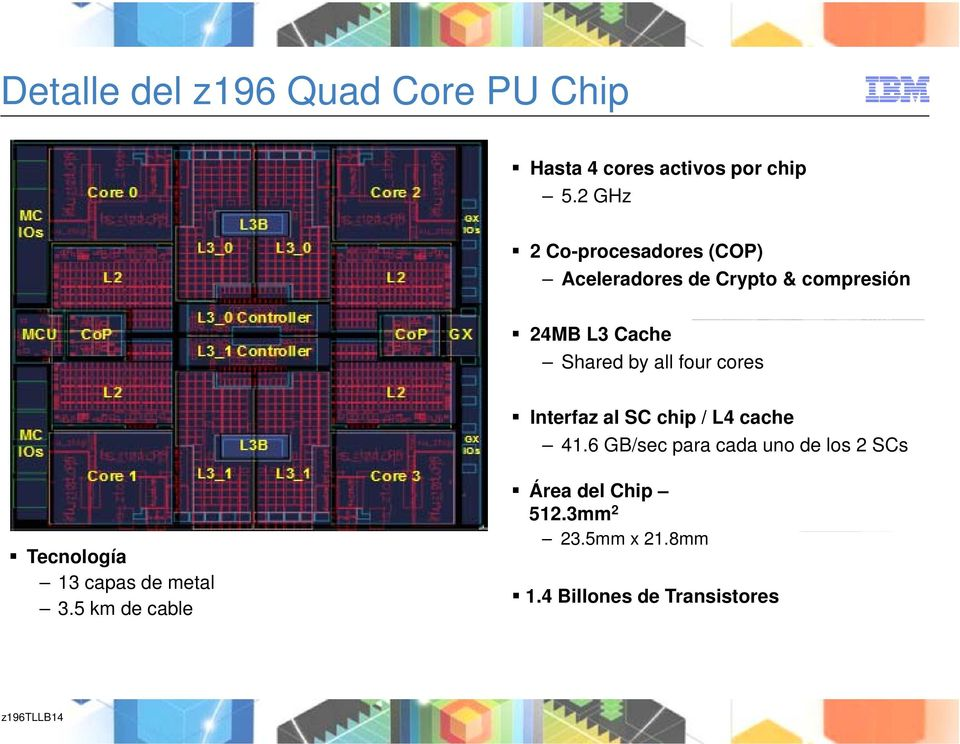 all four cores Interfaz al SC chip / L4 cache 41.