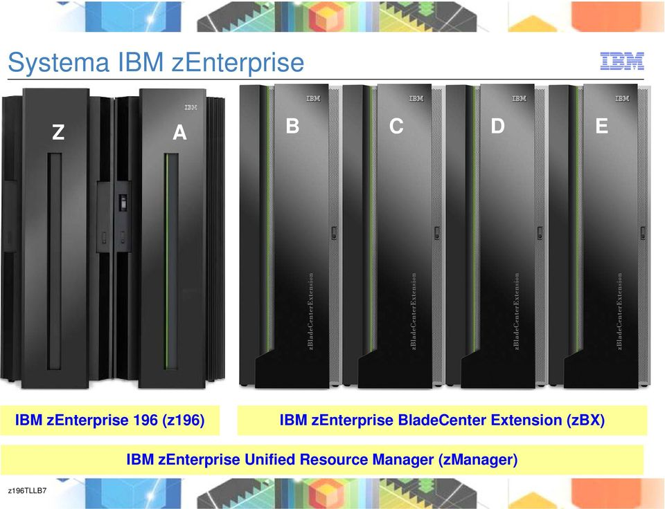 BladeCenter Extension (zbx) IBM