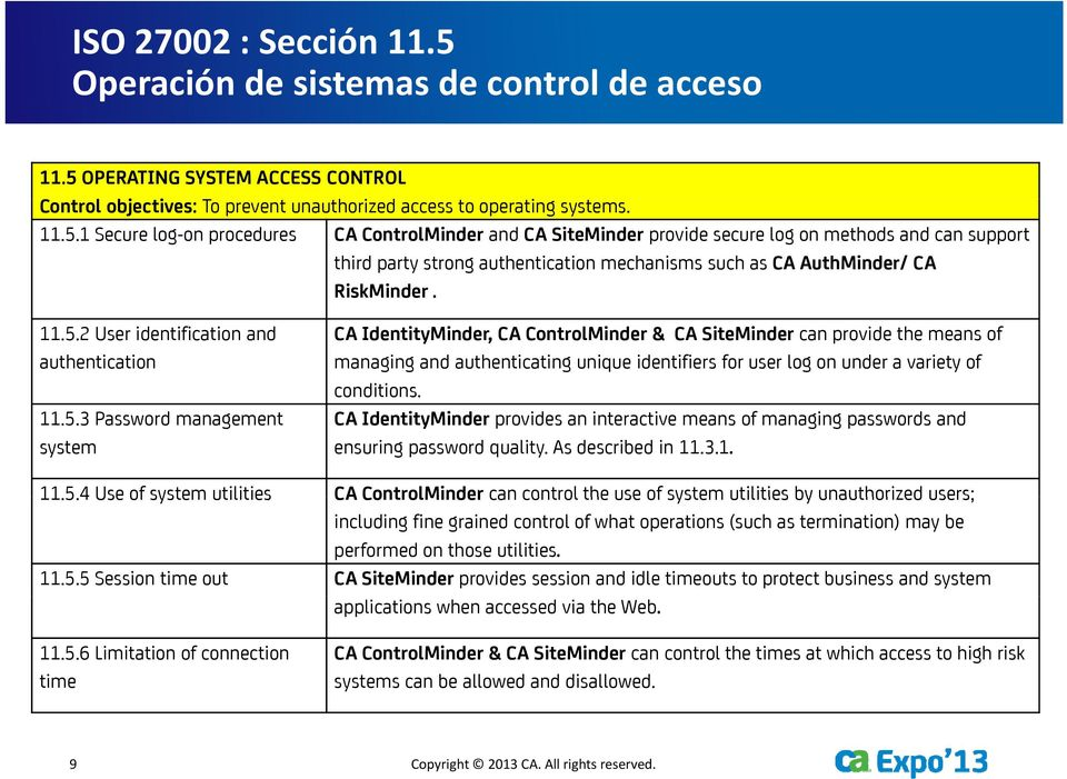 OPERATING SYSTEM ACCESS CONTROL Control objectives: To prevent unauthorized access to operating systems. 11.5.