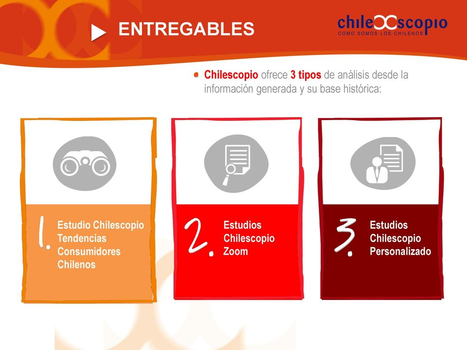 Estudio Chilescopio Tendencias Consumidores Chilenos