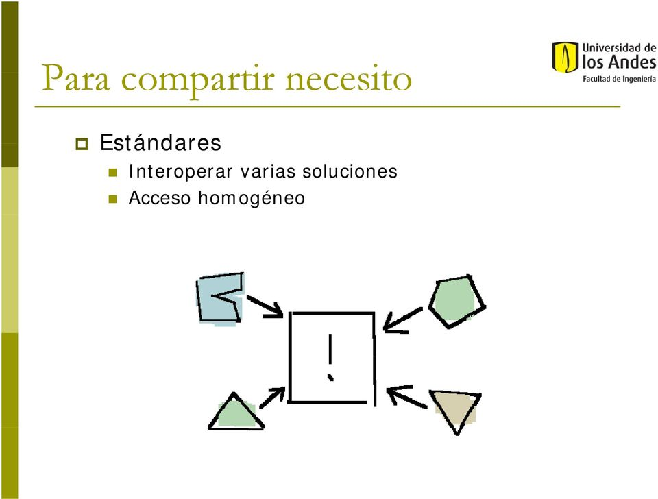 Estándares Interoperar