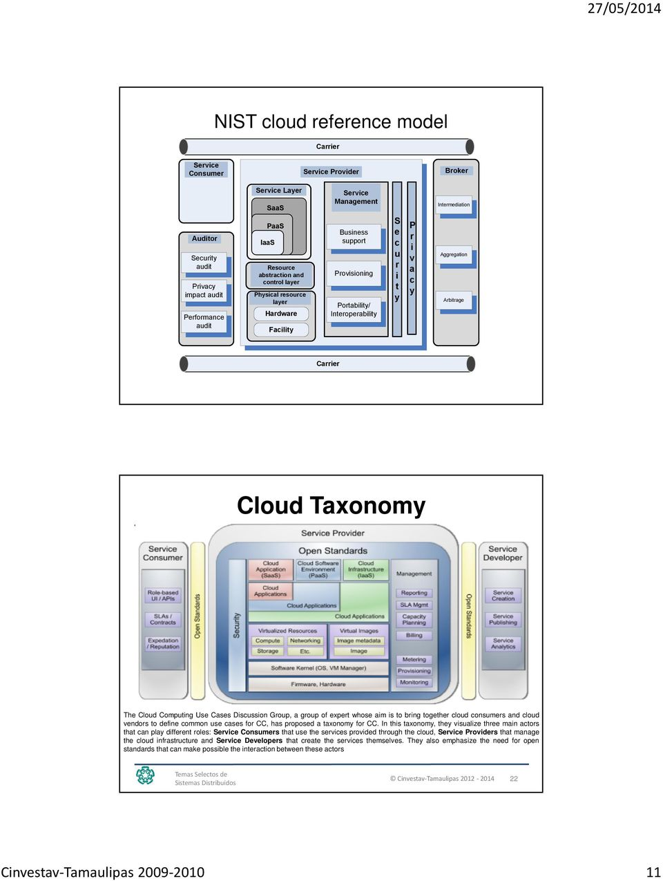 Arbitrage Carrier Cloud Taxonomy The Cloud Computing Use Cases Discussion Group, a group of expert whose aim is to bring together cloud consumers and cloud vendors to define common use cases for CC,