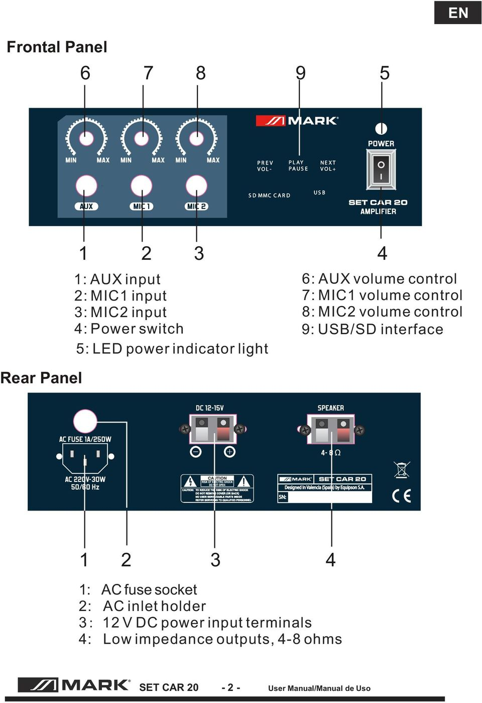 control 8: MIC2 volume control 9: USB/SD interface Rear Panel 1 1: 2: 3: 4: 2 3 4
