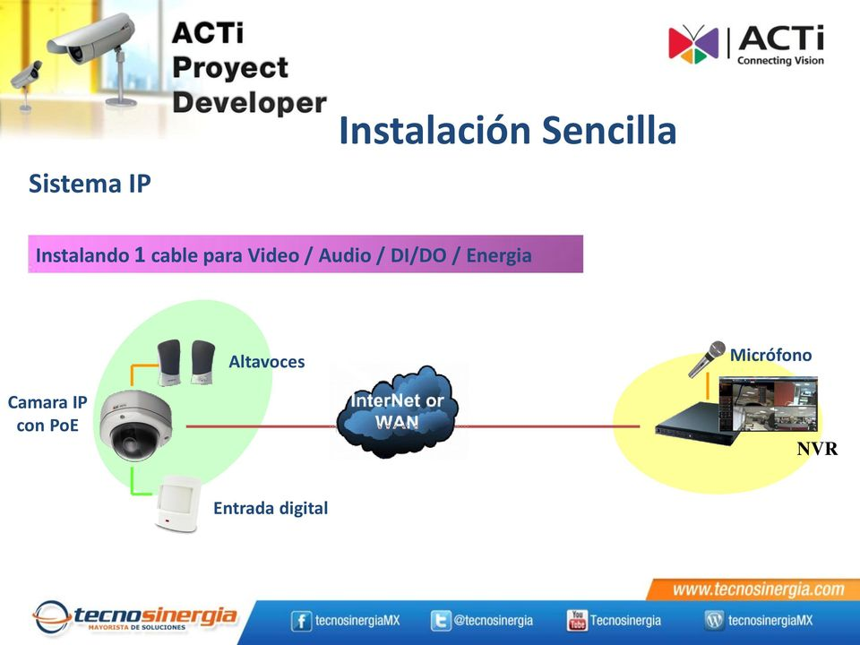 Audio / DI/DO / Energia Altavoces