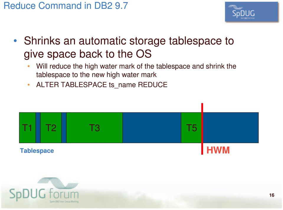 the OS Will reduce the high water mark of the tablespace and