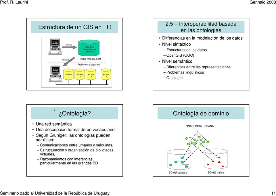 management Archive management Archive 3.