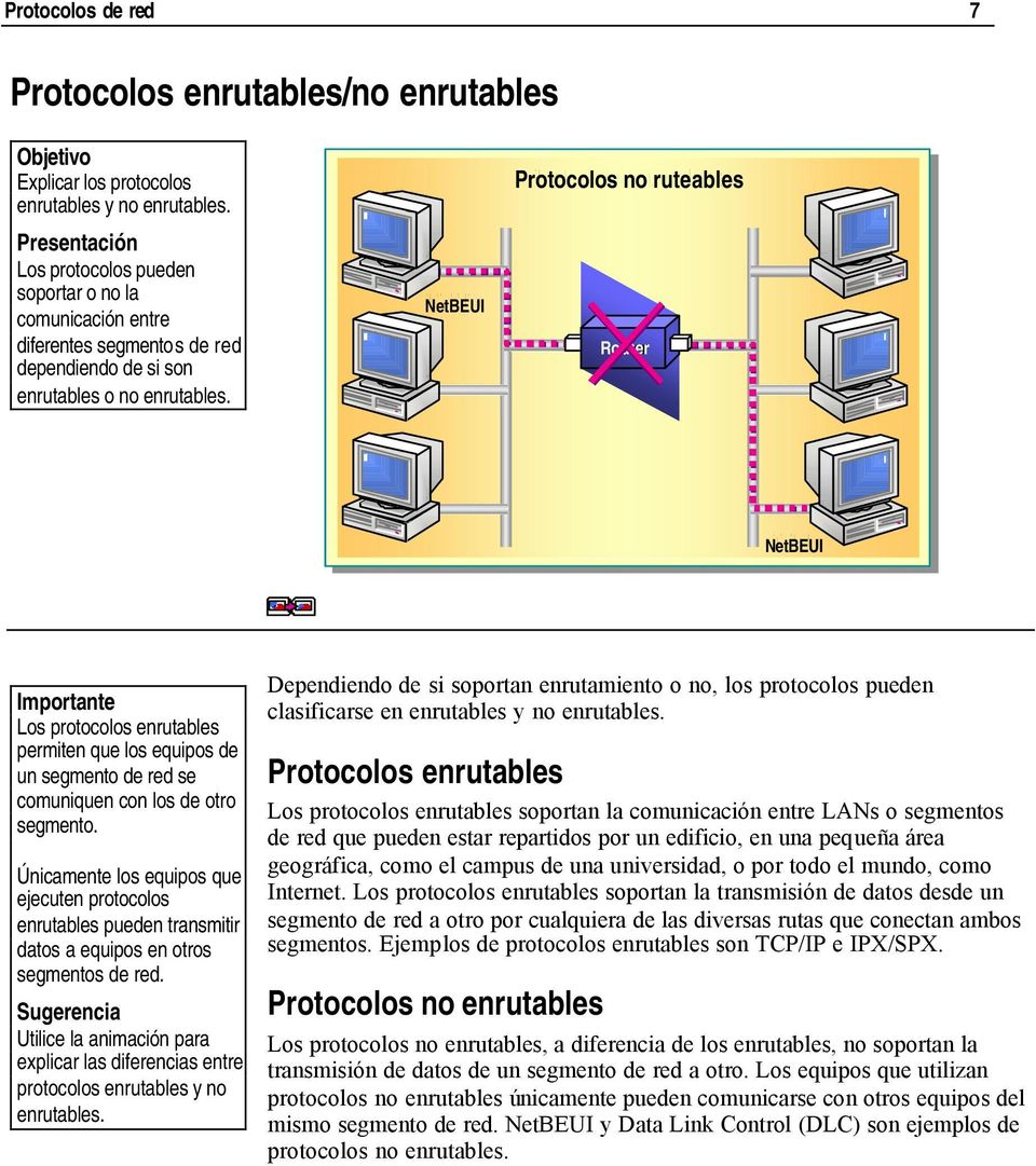 Protocolos enrutables/no enrutables TCP/IP NetBEUI Protocolos no ruteables Enrutador Router NetBEUI TCP/IP *****************************illegal for non-trainer use******************************