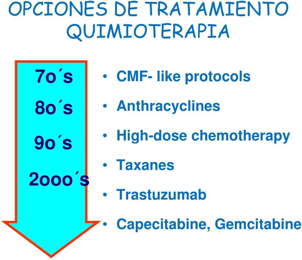 Anthracyclines High-dose chemotherapy