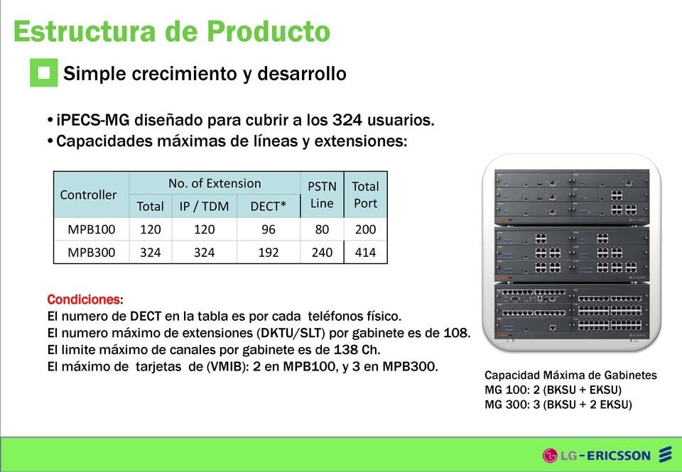 of Extension Total IP / TDM DECT* PSTN Line Total Port MPB100 120 120 96 80 200 MPB300 324 324 192 240 414 Condiciones: El numero de DECT en la tabla