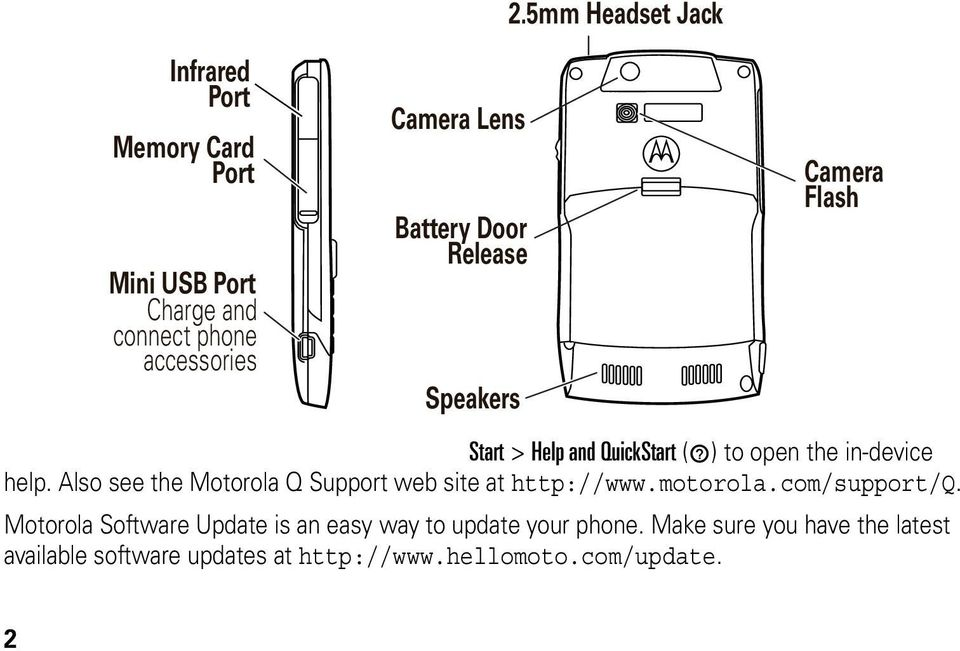 Also see the Motorola Q Support web site at http://www.motorola.com/support/q.