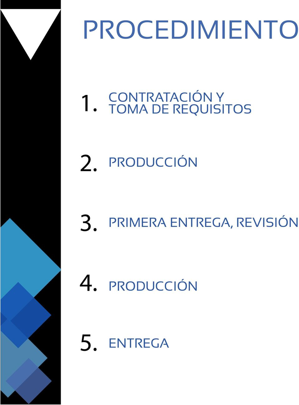 REQUISITOS 2. PRODUCCIÓN 3.