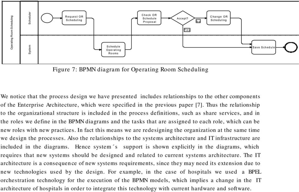 the Enterprise Architecture, which were specified in the previous paper [7].