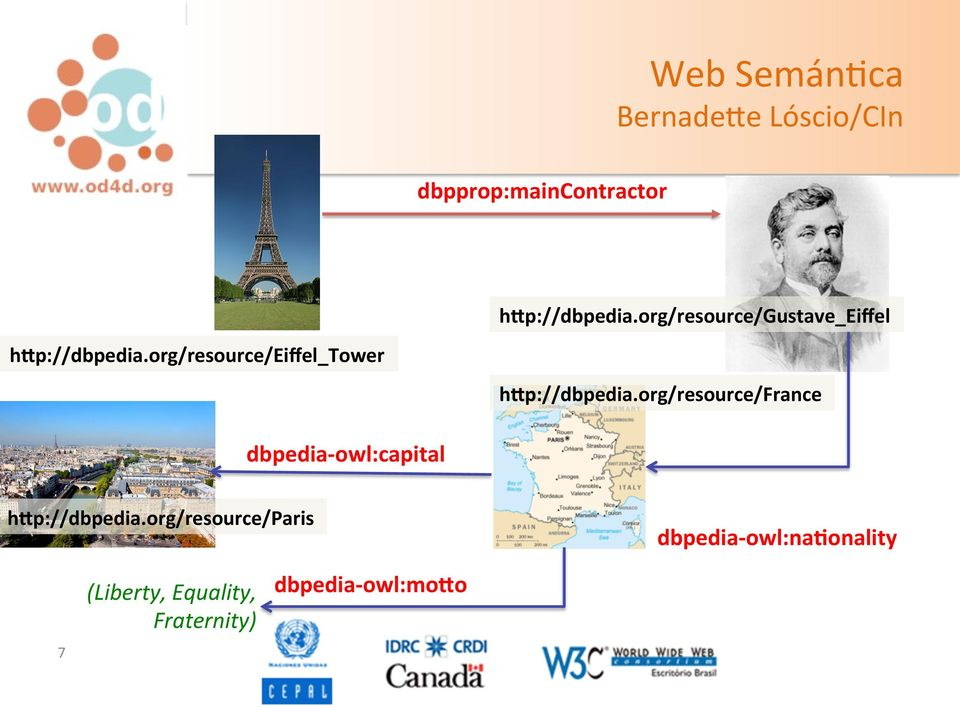 org/resource/eiffel_tower h6p://dbpedia.