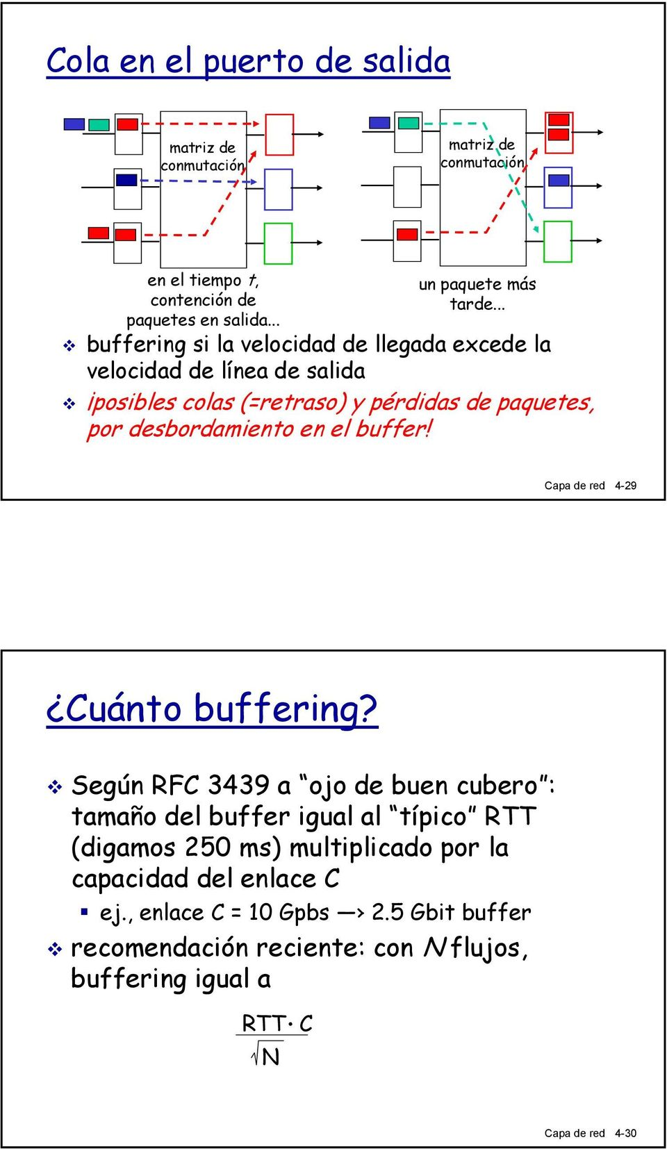 en el buffer! Capa de red 4-29 Cuánto buffering?