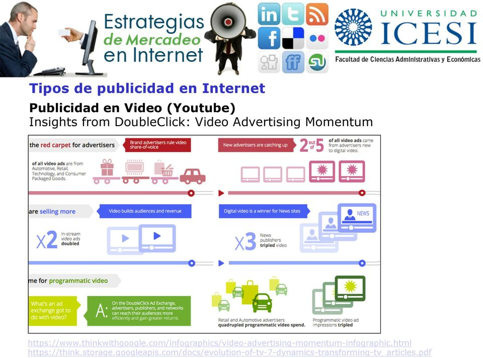 com/infographics/video-advertising-momentum-infographic.