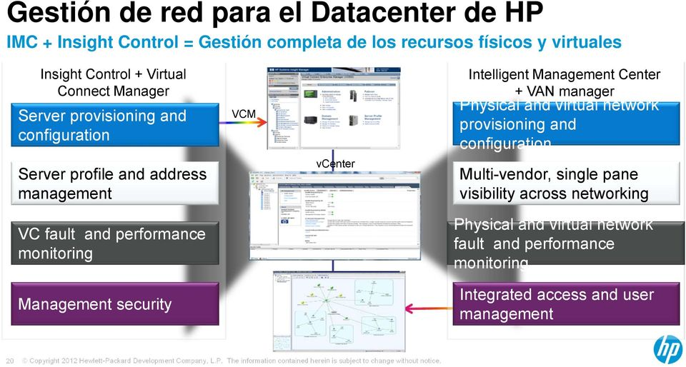 vcenter Intelligent Management Center + VAN manager Physical and virtual network provisioning and configuration Multi-vendor, single pane